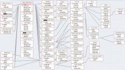 affinis_Abbildung_SAP CRM Tabelle
