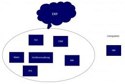 Abbildung-1_Beispiel-datenorientierter-Ansatz-DSGVO