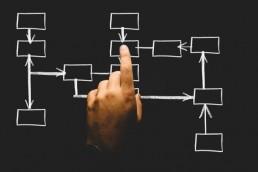 affinis_Lean Management – Oder: Warum auch Prozesse schlank sein können