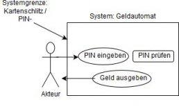 affinis-Schaubild-System-Bargeldautomat