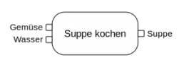 affinis-Suppe-Kochen