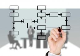 affinis_Prozesssteuerung als Bestandteil des Prozessmanagements