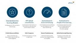 affinis-grafik-Prozesseffizienz und erhöhte Qualität von Projektkennzahlen