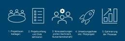 affinis-Abbildung-Planung-Wechsel Skype for Business zu Microsoft Teams