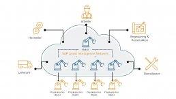 Abbildung digitale Instandhaltung mit SAP AIN