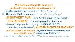 Wordcloud zum Thema Anlageneffizienz und digitale Instandhaltung mit SAP AIN